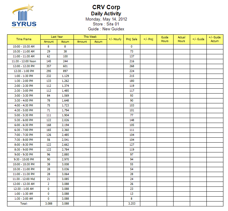 daily activity report template .